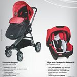 Avis poussette fisher price kooga